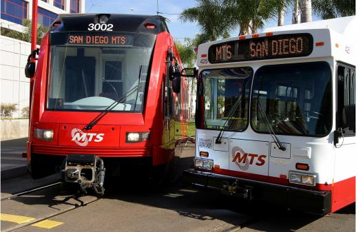 MTS S70 Trolley & Bus